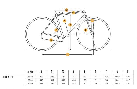 shinola runwell geometry.png